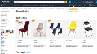 Amazon Dining Chairs